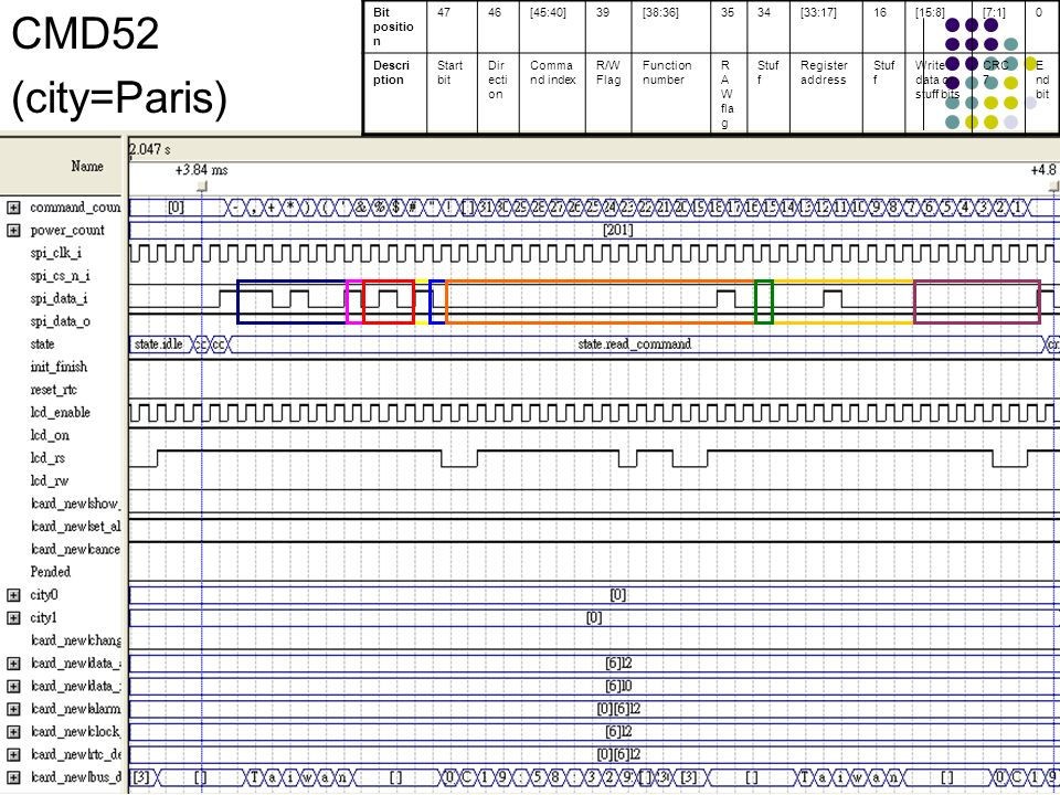 CMD52 (city=Paris) Bit position 47 46 [45:40] 39 [38:36] 35 34 [33:17]